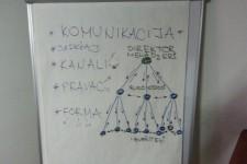 Predavanje – Komunikacija u procesu rada