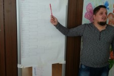 Žrebanje za teniski turnir na Čukarici